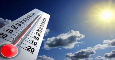 Photo of حالة الطقس المتوقعة غدًا الخميس 13-8-2020